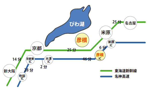 map2j